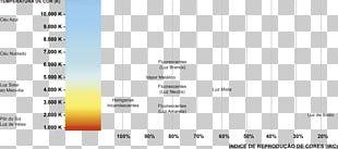 Light-emitting Diode Color Temperature Incandescent Light Bulb Luminous Flux PNG