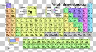 Periodic Table Mass Number Atomic Mass Atomic Number PNG