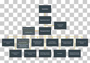 Chandris Hellas Inc  Organizational Chart Management Diagram