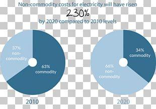 Solar Energy Photovoltaics Renewable Energy Electricity PNG