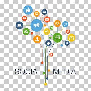 Social Media Marketing Digital Marketing PNG