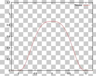 Plot Graph Of A Function Logistic Regression Regression Analysis PNG