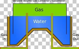 Gas Holder Natural Gas Gas Meter Storage Tank PNG