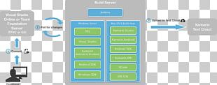 Microsoft Visual Studio Team Foundation Server Continuous Integration Visual Studio Application Lifecycle Management Xamarin PNG