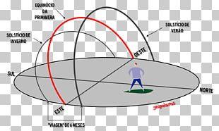 Northern Hemisphere Southern Hemisphere Equinox Mișcare Aparentă PNG