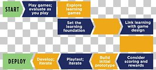 Instructional Development The State Of The Art Game Design Video Games Instructional Design PNG