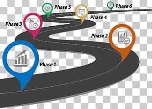 Technology Roadmap Template Microsoft PowerPoint Project Plan PNG