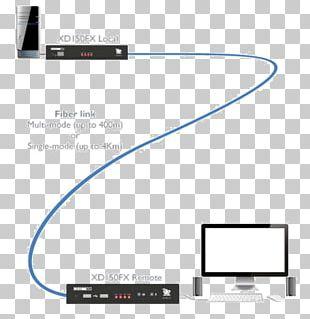 KVM Switches Adder Technology Single-mode Optical Fiber Digital Visual Interface Multi-mode Optical Fiber PNG
