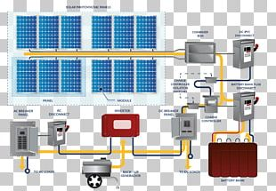 Stand-alone Power System Battery Charge Controllers Solar Energy Off-the-grid PNG