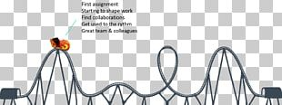 Physics Of Roller Coasters Paper PNG