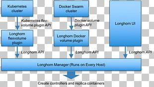 Kubernetes Docker Software Deployment Orchestration Rancher