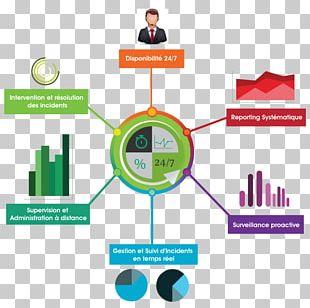 Graphic Design Brand Diagram Human Behavior PNG