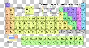 Periodic Table Atomic Mass Chemical Element Atomic Number PNG