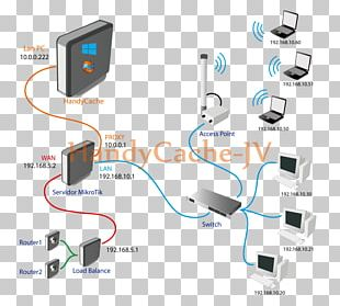 Business Proxy Server Computer Icons Computer Servers PNG, Clipart