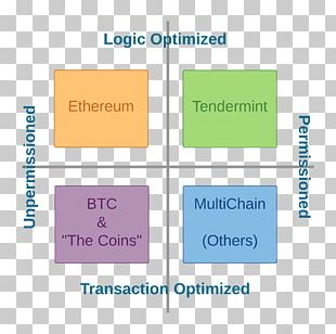 Blockchain Bitcoin Monax Cryptocurrency Initial Coin Offering PNG