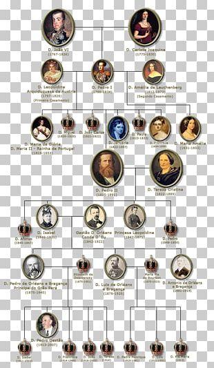 Brazil Familia Imperial Brasileña Family Tree Genealogy PNG