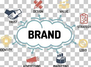 Employer Branding Business Brand Management Organization PNG