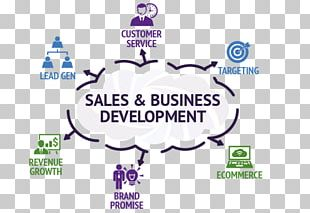 Business Development Business Plan Sales Proposal PNG
