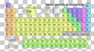 Periodic Table Mass Number Atomic Number Chemical Element PNG