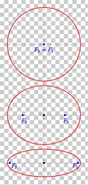 Ellipse Circumference Mathematics Conic Section Curve PNG