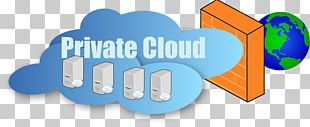 Virtual Private Cloud Cloud Computing Cloud Storage Virtual Private Server Web Hosting Service PNG