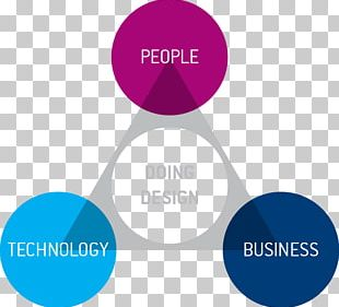 Technology Business Organization Product Design PNG