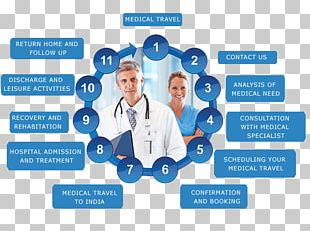 Medical Tourism Travel Medicine Health Care Therapy PNG