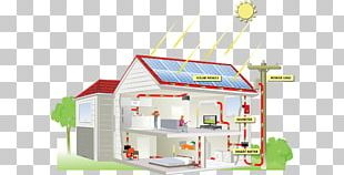 Solar Energy Solar Power Electricity Solar Panels PNG
