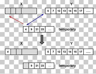 Timsort Sorting Algorithm Insertion Sort Merge Sort PNG