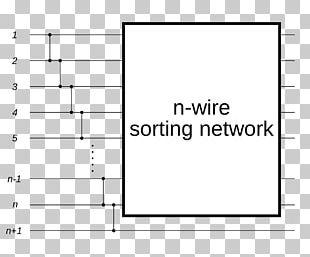 Document Batcher Odd–even Mergesort Sorting Network Sorting Algorithm Merge Sort PNG
