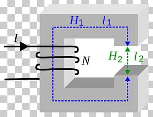 Displacement Current Maxwell's Equations Electric Current