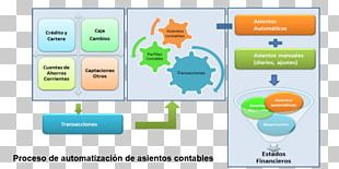 Accounting Asiento Contable Graphic Design Sistema Contable Credit PNG