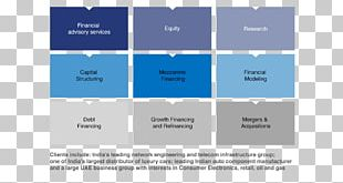 Investment Management Investment Management Bank Component Business Model PNG