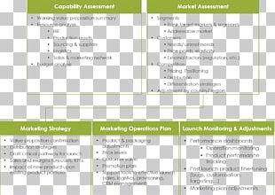 Marketing Plan New Product Development Brand PNG