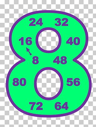 Number Multiplication Table Mathematics PNG
