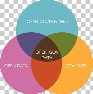 Open Data Open Government Data PNG