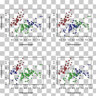 K-nearest Neighbors Algorithm Nearest Neighbor Search