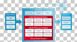 Oracle Cloud Platform Cloud Computing Oracle Corporation Platform As A Service PNG