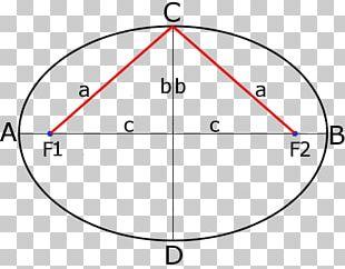 Circle Ellipse Focus Semi-major And Semi-minor Axes Geometry PNG