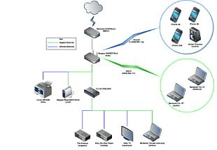 Computer Network Diagram Computer Network Diagram Computer Software Home Network PNG