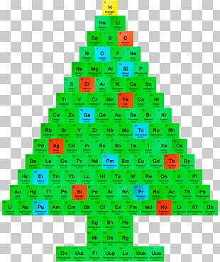 Christmas Tree Chemistry Periodic Table Christmas Ornament PNG