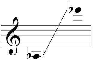 Alto Saxophone Range Soprano Saxophone Musical Instruments PNG