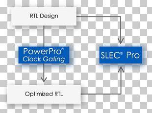Register-transfer Level Mentor Graphics Organization Formal Verification Power Pro PNG