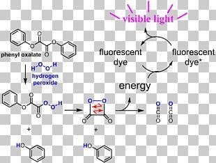 Glow Stick Diagram Chemistry Presentation Hydrogen Peroxide PNG