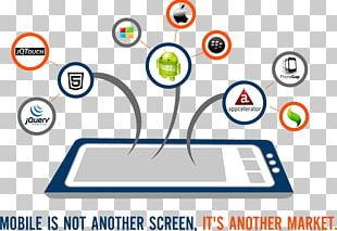 Responsive Web Design Mobile App Development Application Software Handheld Devices PNG