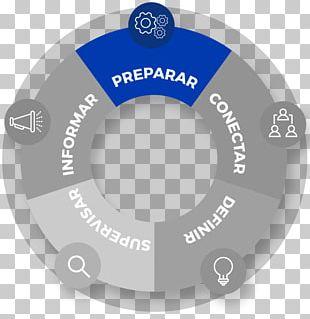 Brand Technology Circle PNG