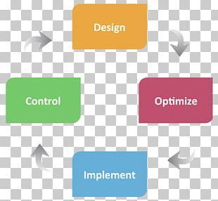 Organization Business Process Management Continual Improvement Process PNG