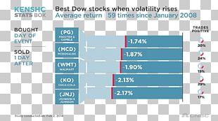 Dow Jones Industrial Average Stock Market Stock Market VIX PNG