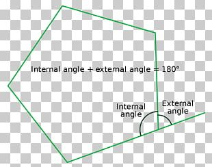 Internal Angle Regular Polygon Vertical Angles PNG