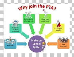 Parent-Teacher Association Donahoe Elementary School PNG